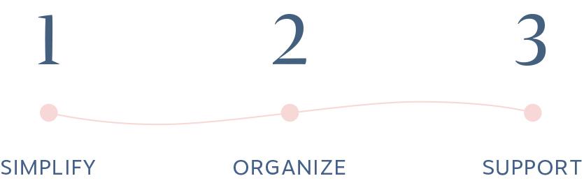Simplify, Organize & Support