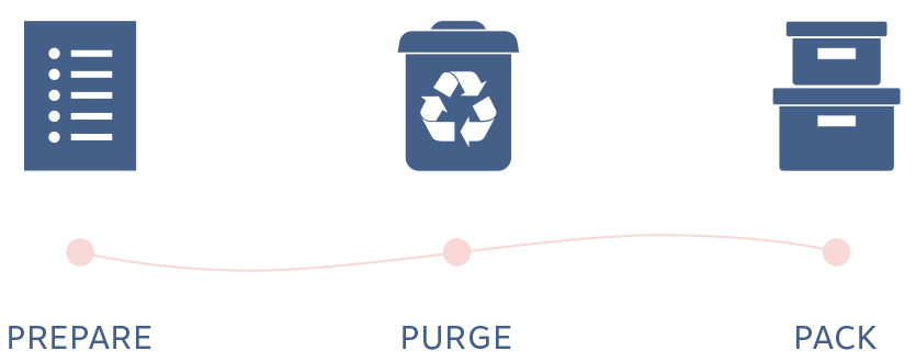 Downsizing or Moving? Prepare, Purge & Pack